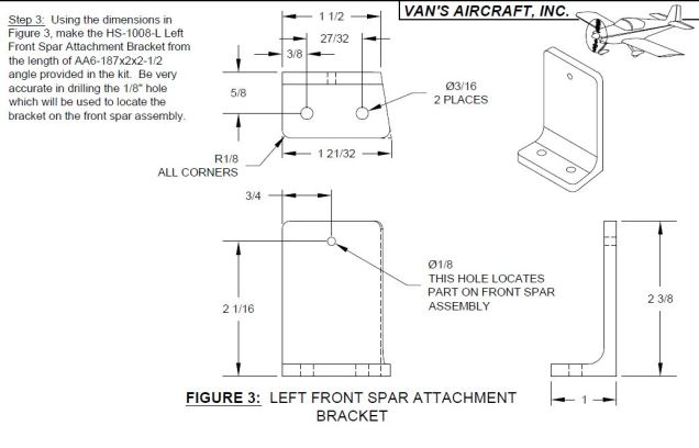 HS spar attachment bracket